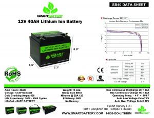 SB40 Data Sheet