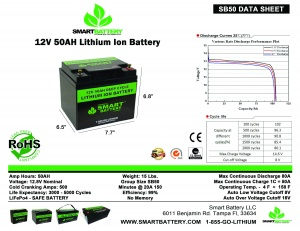 SB50 Data Sheet