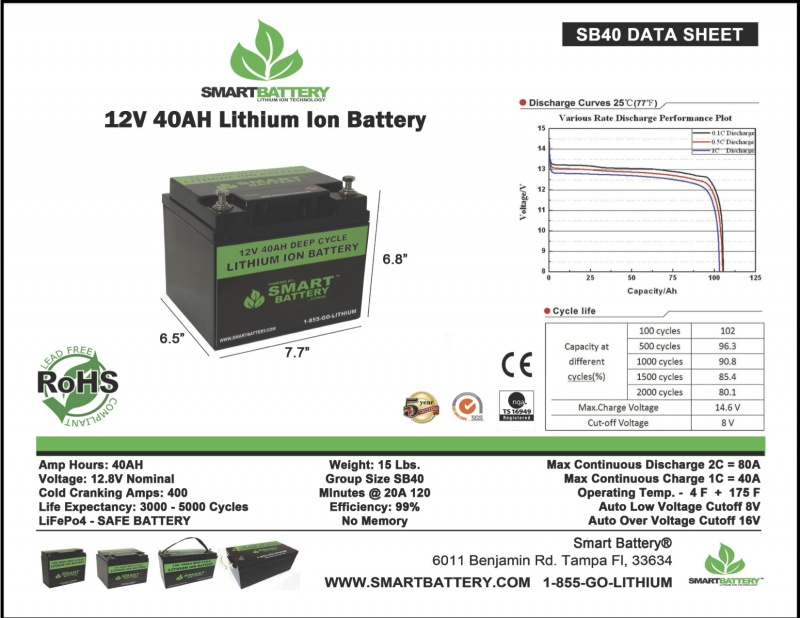 12v 40 ah lithium ion battery deep cycle lithium ion for Avantage batterie lithium ion