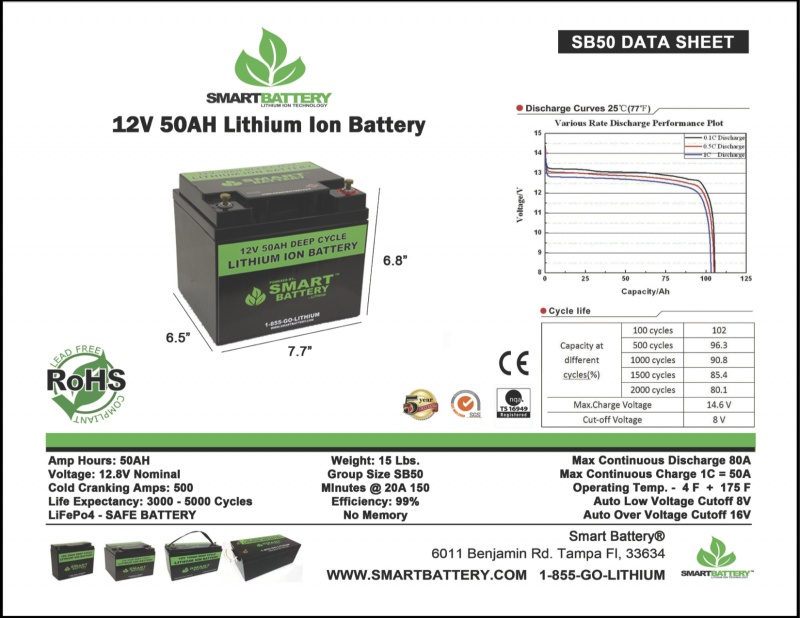 12v 50 Ah Lithium Ion Battery Deep Cycle Lithium Ion