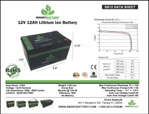 12v 12ah lithium ion battery chargers and voltmeters. Black Bedroom Furniture Sets. Home Design Ideas
