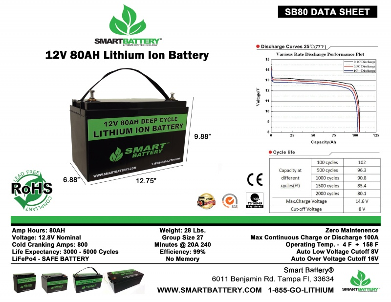 12v 80 Ah Lithium Ion Battery Deep Cycle Lithium Ion