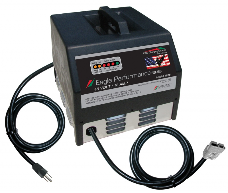 48v 15a Lithium Ion Battery Charger Dp I4815 Eagle