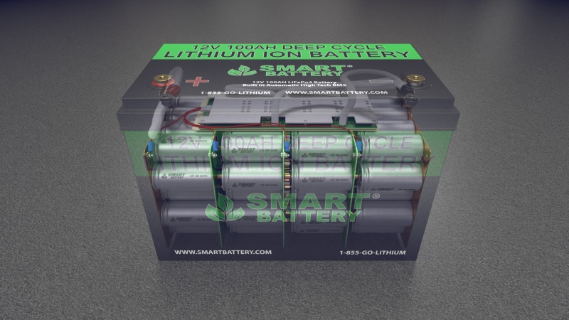 Commercial Lithium Batteries